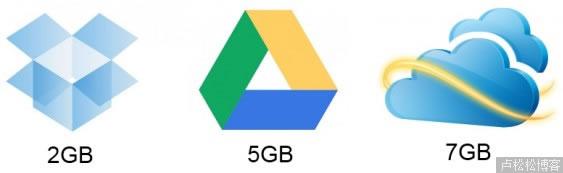 Google Drive、SkyDrive、Dropbox云存储服务详细对比