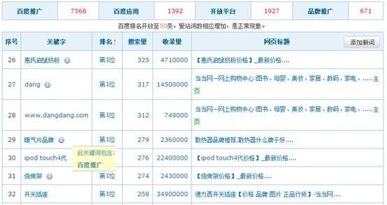 为什么蔡文胜会投资爱站网