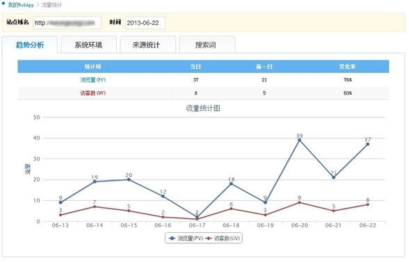715 7 个人APP制作指南及百度Site App案例详解